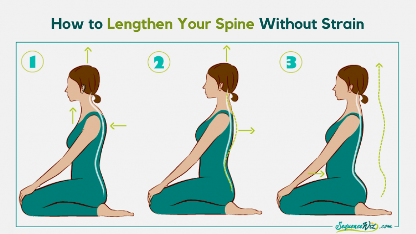 Illustration of how to lengthen your spine without straining with axial extension poses