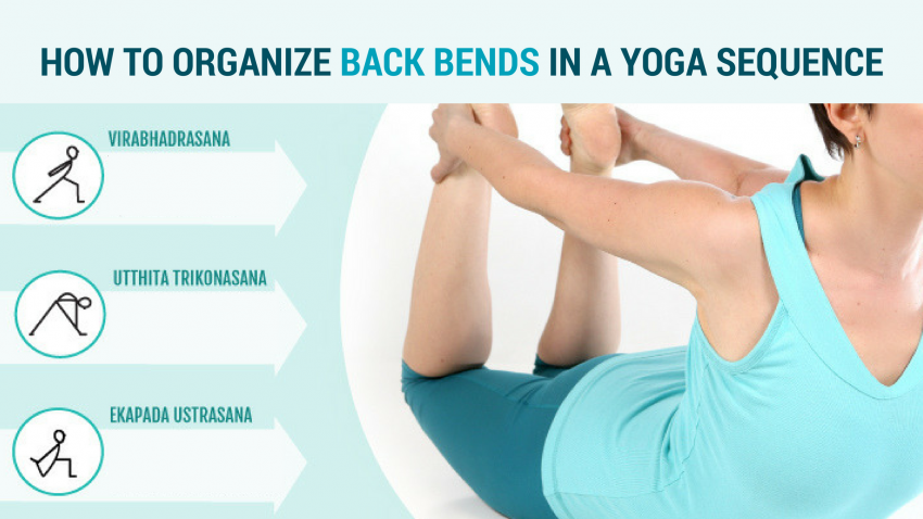 Healthy Backbending How To Organize Backbends In A Yoga Sequence Yogauonline